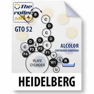 Rollers For Heidelberg Gto 52