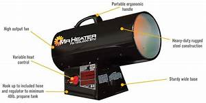 Mr Heater Portable Propane Forced Air Heater W  Quiet Burn