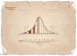 Normal Distribution Diagram Or Bell Curve Chart On Old