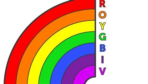 rainbow colors in order what are the colors in the