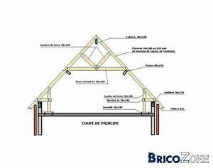Calcul de sections des pannes de toiture