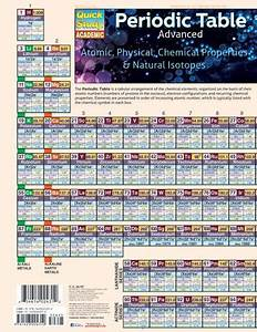 Advanced Periodic Table Laminated Reference Guide  U2013 The