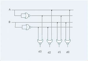 What Is The Logic Diagram Of A 2-to-4 Line Decoder With Only Nor Gates