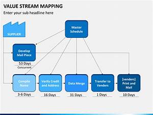 value stream mappingppt driverlayer search engine With value stream map template powerpoint