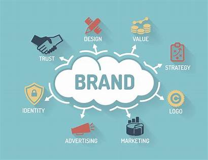 Brand Value Know Trade Marks