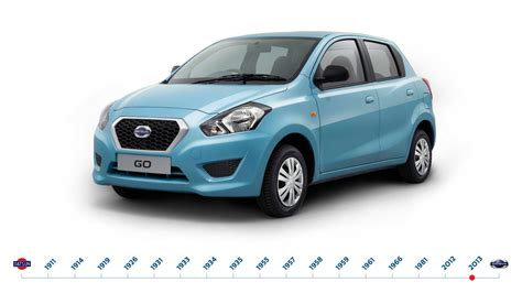 New Datsun new datsun go hatchback datsun south africa