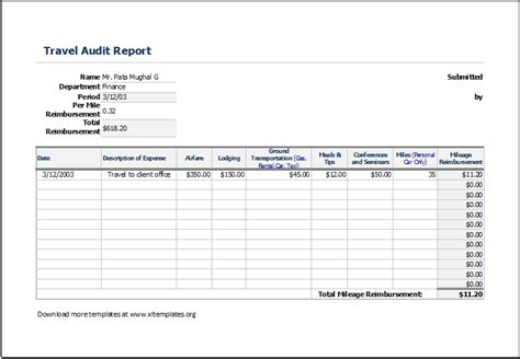 business travel audit report template  excel excel
