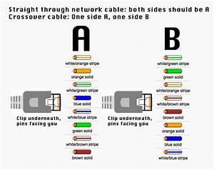 Diagrama Para Armar Un Cable De Red Directo O C