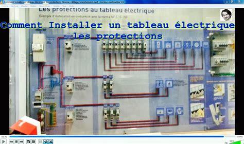 module armoire cuisine comment installer un tableau électrique les protections