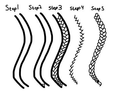 draw braids tutorial  sonyasworlds  deviantart