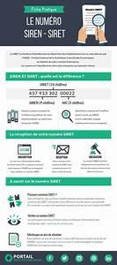 Auto Entrepreneur Kbis : renseignement entreprise siret ~ Medecine-chirurgie-esthetiques.com Avis de Voitures