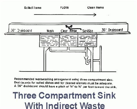 compartment sink drain maya  compartment sink