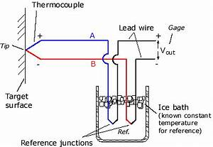 Efunda theory of thermocouples for Calibration of the ad7711 in compensating temperature and reference schematic