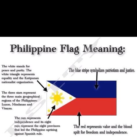 Meaning Of The Philippine Flag  Philippines Pinterest