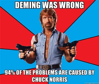 Chuck Norris Meme Generator - 94 of problems are really caused by lean blog