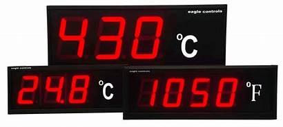 Temperature Digital Displays Led Outdoor Indoor Industrial