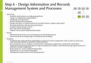 buy research papers online cheap system design and With document management system research papers