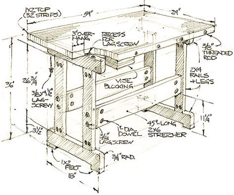 guide woodworking learn woodworking workbench plans