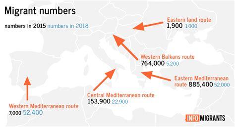 dal 2015 al 2018 ecco come sono cambiate le migrazioni