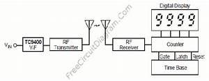 Telemetry System With Tc9400 V  F Converter  U2013 Circuit