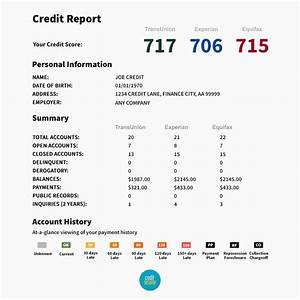 credit repair letters that work planner template free With letters to help fix your credit