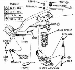 Wiring Diagram 1996 Chevy S10 Pick Up
