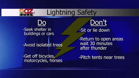 safety tips for lightning storms