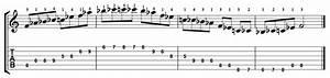 F Minor Blues Scale