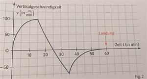 Untersumme Berechnen : integralrechnung geschwindigkeits zeit diagramm ~ Themetempest.com Abrechnung