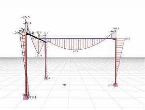 The Effect Of Torsional Stiffness On Indirect Beam