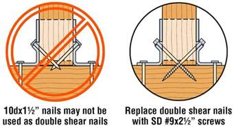 how to look for and fix improper joist hanger nails on