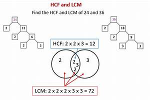 Hcf  U0026 Lcm  Solutions  Examples  Videos  Worksheets  Games