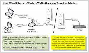 Home Networking Guide