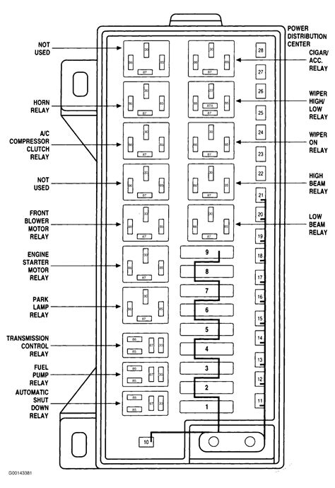 2004 Chrysler Town And Country Fuse Box by 2004 Chrysler Town Country Fuse Box Diagram Wiring
