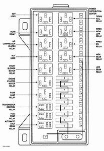 2008 Chrysler Town And Country Fuse Box Diagram