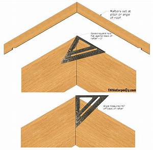 Miter Angles and Miter Saws THISisCarpentry