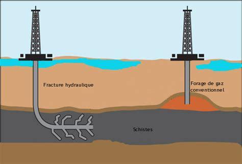 si e du journal le monde une étude scientifique met en cause la fracturation hydraulique sciencesenviro les sciences