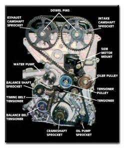 common problems with audi a4 timing belt replacement auto care plus
