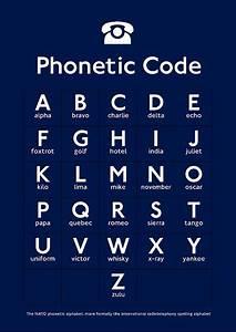 Best 25 nato phonetic alphabet ideas on pinterest phonetic alphabet best 25 nato phonetic alphabet ideas on pinterest phonetic alphabet yankees radio and iw altavistaventures Image collections