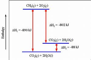 Pressure Enthalpy Diagram