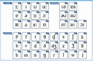 British Council Teaching English Phonemic Chart Millin Micro Dictations English Phonics