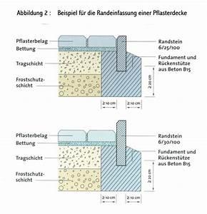 Pflastern Ohne Randsteine : unterbau beim pflastern mischungsverh ltnis zement ~ Frokenaadalensverden.com Haus und Dekorationen