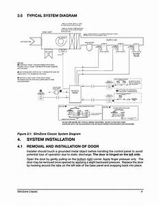 System Installation  5 Typical System Diagram  1 Removal