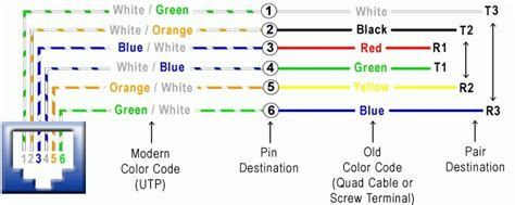 Rj 14 Wiring by Rj11 Connector Wiring Diagram Wiring Diagram And
