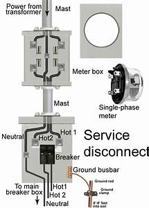 17 Best Images About Electrics On Pinterest