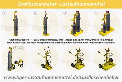 Gasflaschenheber, Kran- und Staplertransport