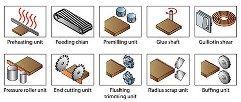 automatic edgebander  pre milling oav equipment  tools