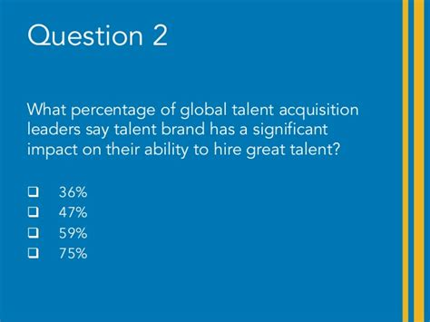 Talent Acquisition Specialist Questions by Talent Brand Quiz Test Your Smarts