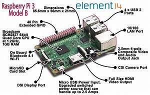 Raspberry Pi 3 Model B 1gb Project Board