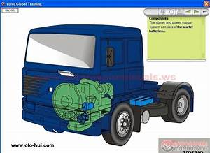Cd Volvo Service Training Electrical System Volvo Truck